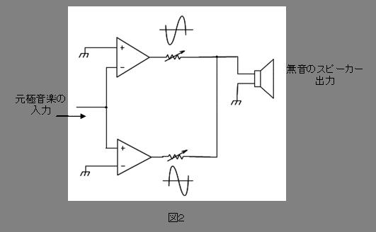 気功講義 ゼロ磁場